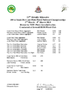 SB & FP National Championships 2018
